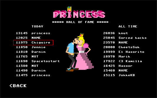 Rektor's Princess Screenshot 2